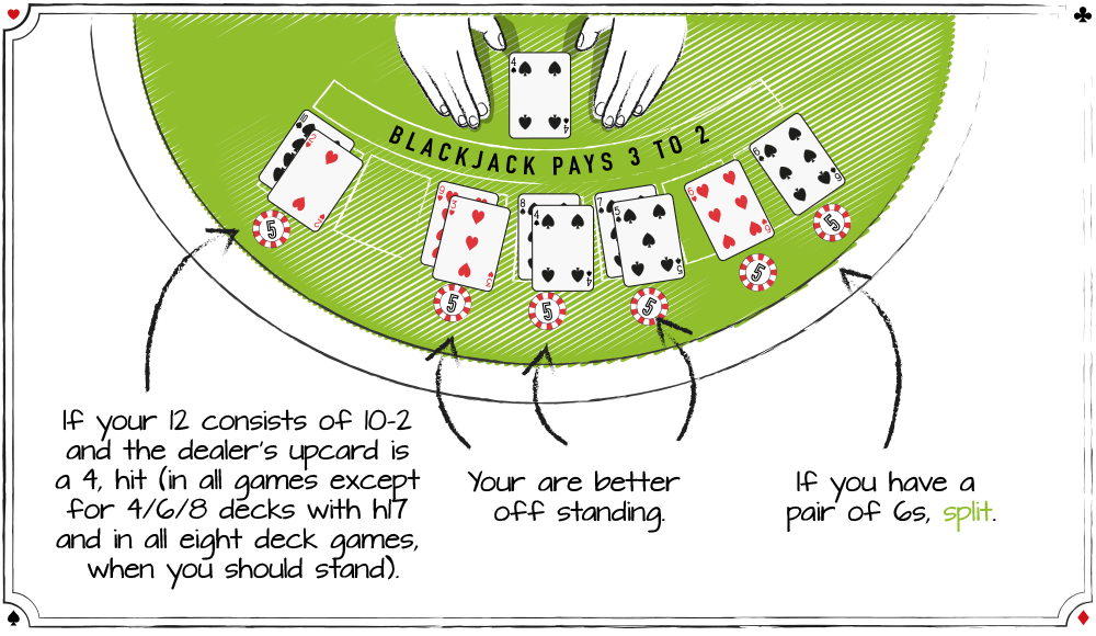 BlackJack: How To Increase Your Chances Of Winning